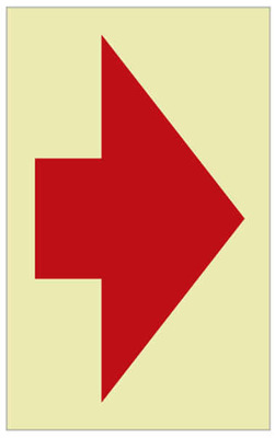 Directional Placards